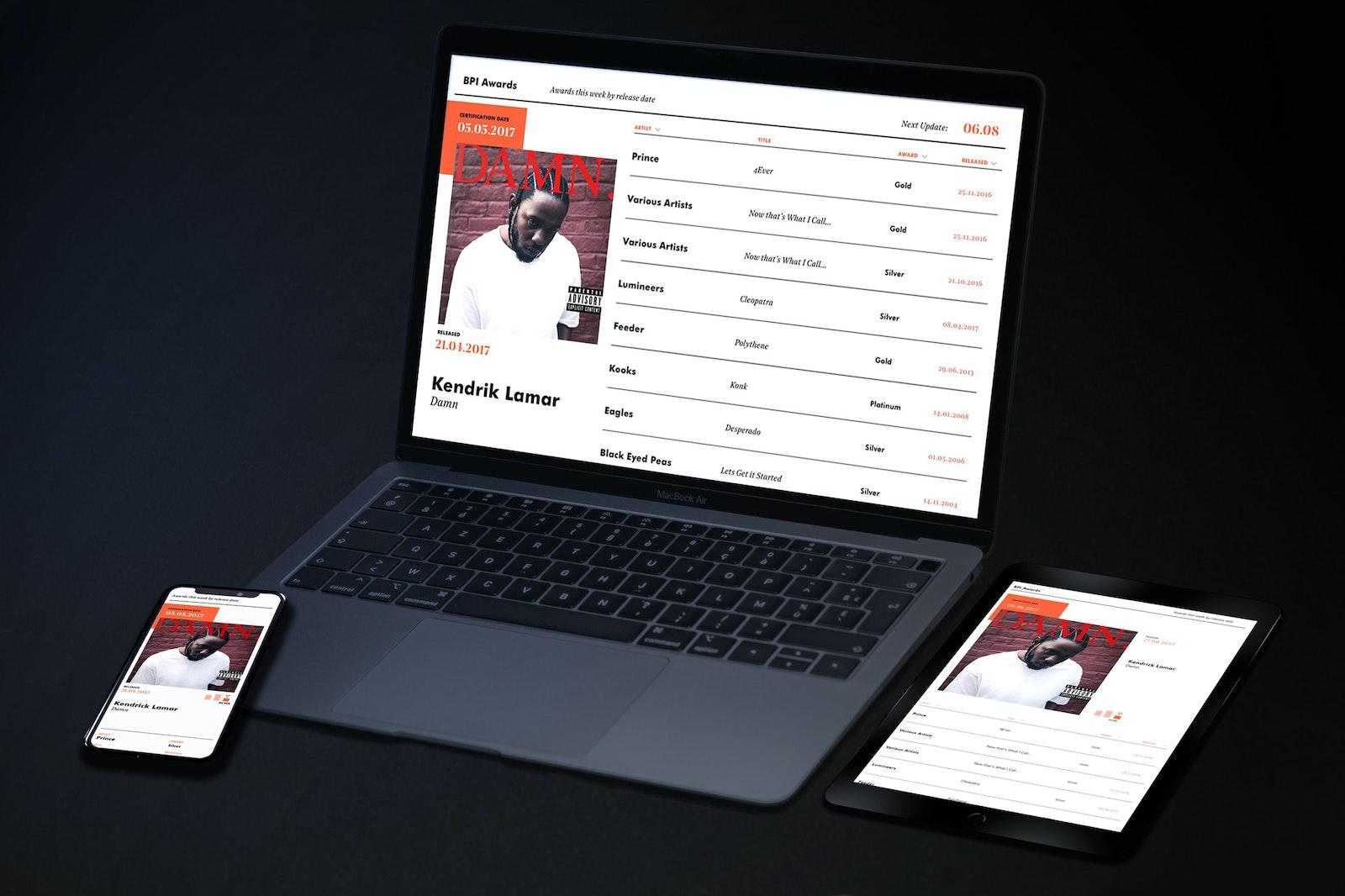 BPI Digital Relaunch